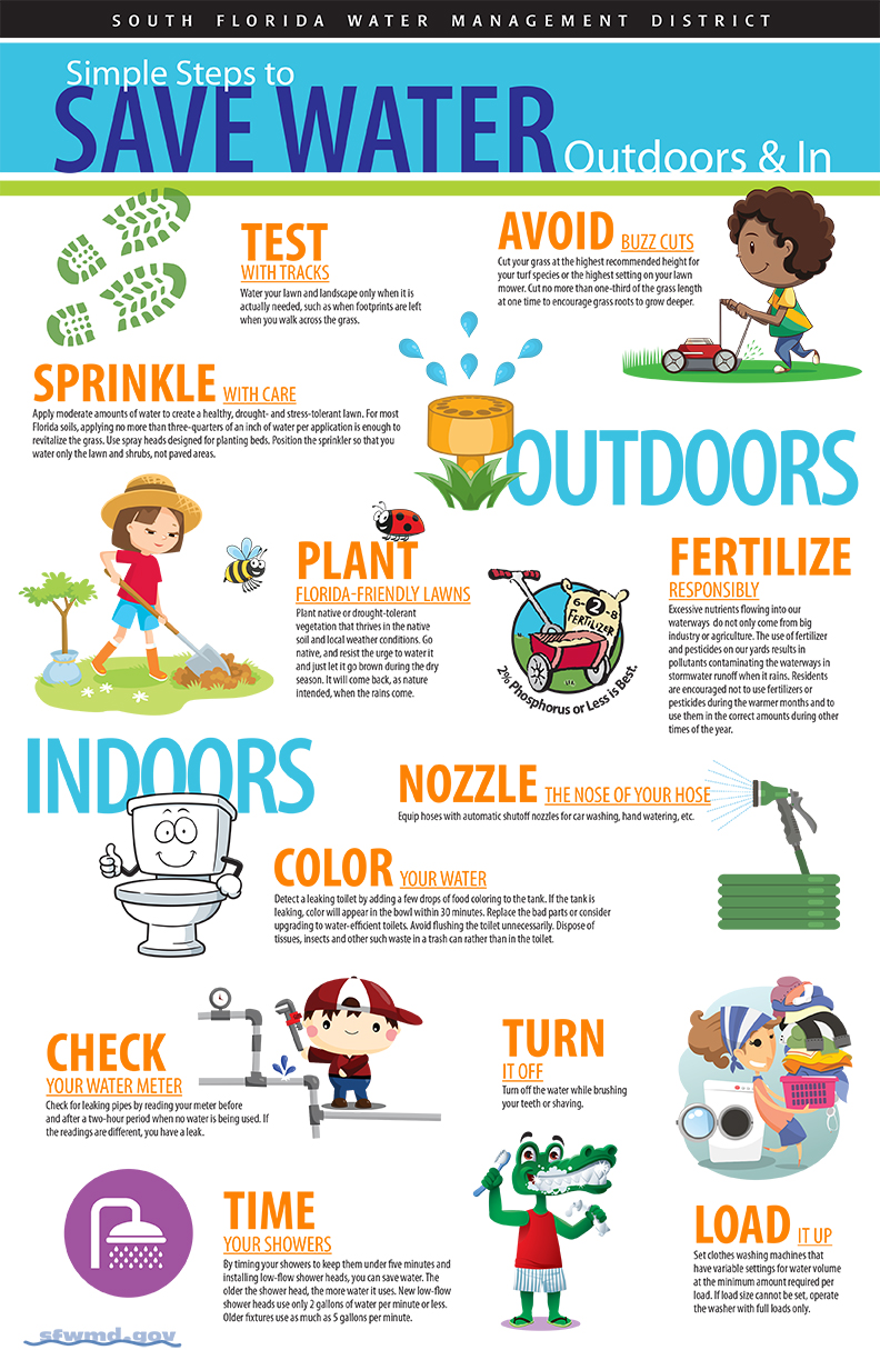 Infographic: Simple Steps to Save Water Outdoors and In