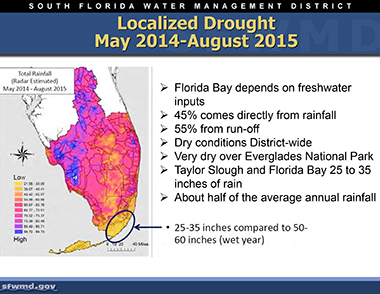 thumbnail of graphic on localized drought in Florida Bay