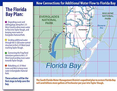 thumbnail of map of Florida Bay Plan