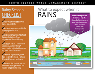 infographic on neighborhood drainage