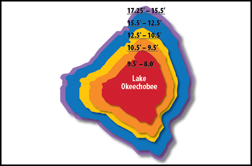 thumbnail for Lake Okeechobee depth infographic